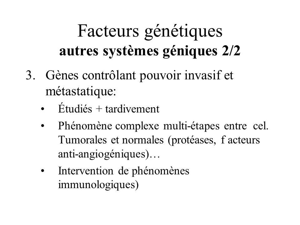Facteurs génétiques autres systèmes géniques 2/2 3.Gènes contrôlant pouvoir invasif et métastatique: Étudiés + tardivement Phénomène complexe multi-ét
