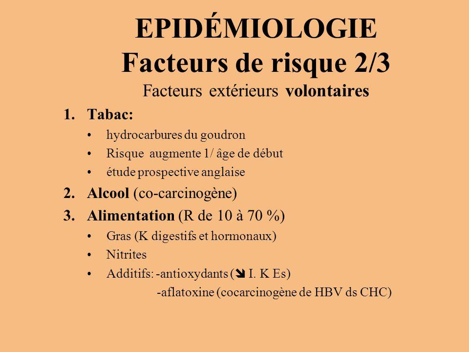 EPIDÉMIOLOGIE Facteurs de risque 3/3 Facteurs extérieurs involontaires 4.Virus: HPV 16 / K col EBV: LNH de Burkitt / cavum HBV: foie HTLV: LNH t et LÄ 5.Expositions professionnelles Amiante: poumon, mésothéliome Asphalte: poumon Poussières de bois exotique (ébénistes): ethmoïde Amines aromatiques, peinture: vessie Radium, arsenic: peau 6.Radiodiagnostic 7.Sarcomes radio-induits