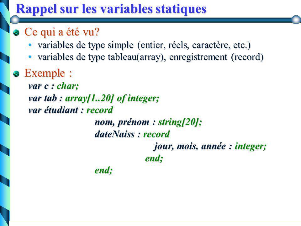 Arbre binaire de recherche Version itérative function appartient(a:Arbre, val:typeElement); var trouve:boolean; begin trouve:= false; while (a<>nil and not(trouve)) do begin trouve := (a^.info = val); if (val < a^.info) if (val < a^.info) then a := a^.fg else a := a^.fd; end; appartient:= trouve; end;