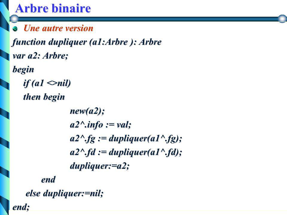 Arbre binaire Dupliquer un arbre procedure dupliquer (a1:Arbre, var a2:Arbre); begin if (a1 <>nil) then begin then begin new(a2); new(a2); a2^.info := a1^.info; dupliquer(a1^.fg, a2^.fg); dupliquer(a1^.fd, a2^.fd) ); end else a2 := nil; end;