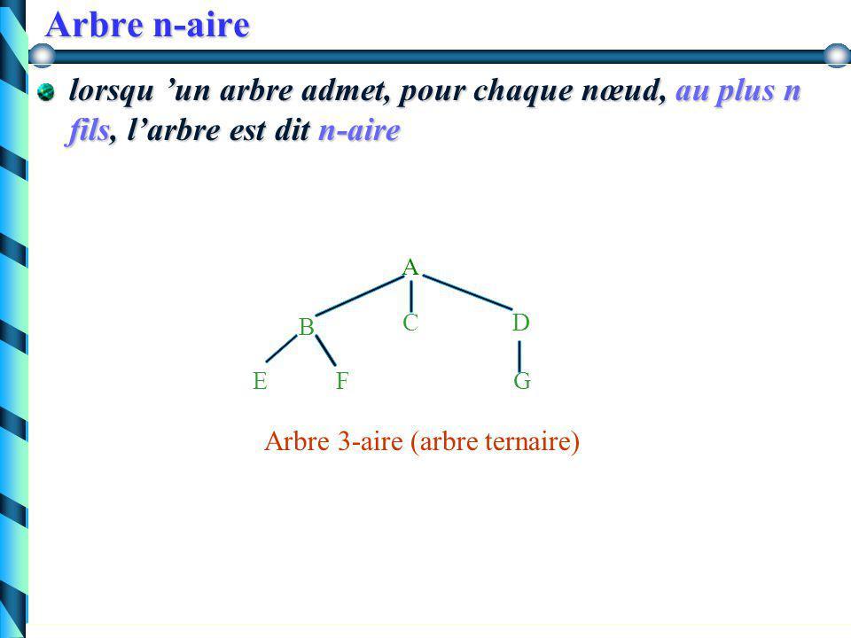 Exercices Calculer la hauteur d 'un arbre binaire Tester si un arbre binaire est dégénéré Calculer le nombre d 'occurrences d 'une valeur donnée......