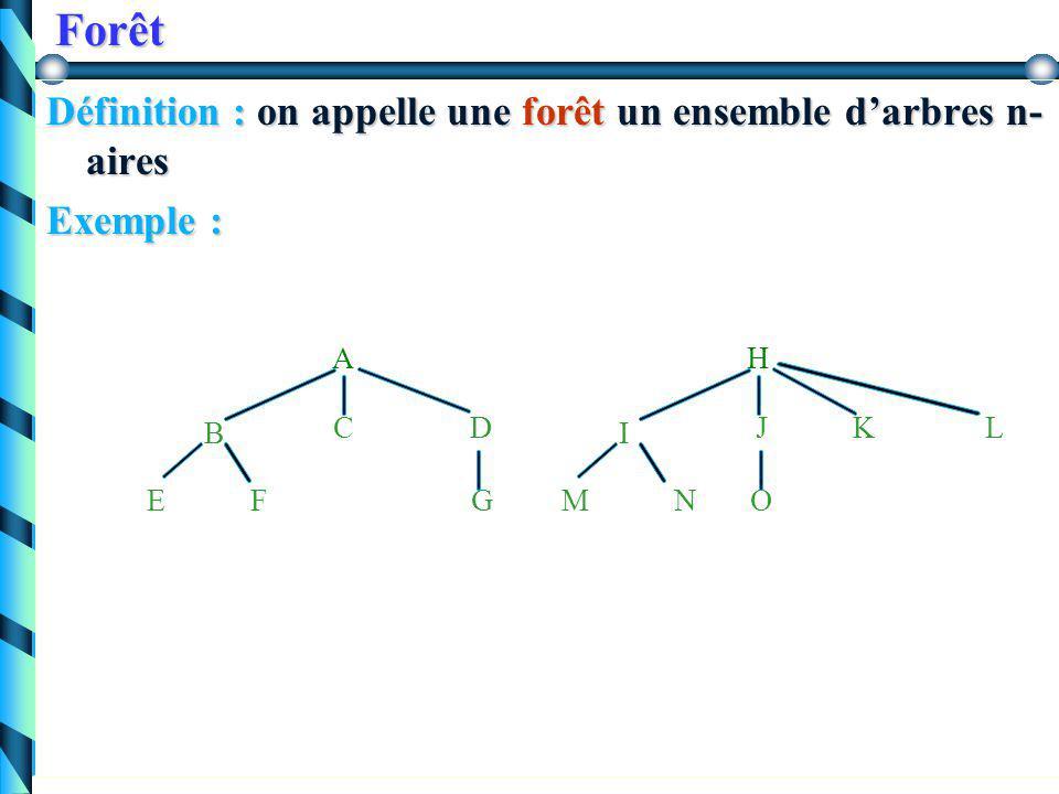 Arbre n-aire Représentation interne type Arbre = ^ nœud; nœud = record nœud = record info : typeElement; info : typeElement; suc, alt : Arbre; end; OU nœud = record info : typeElement; fils, frere : Arbre; end;