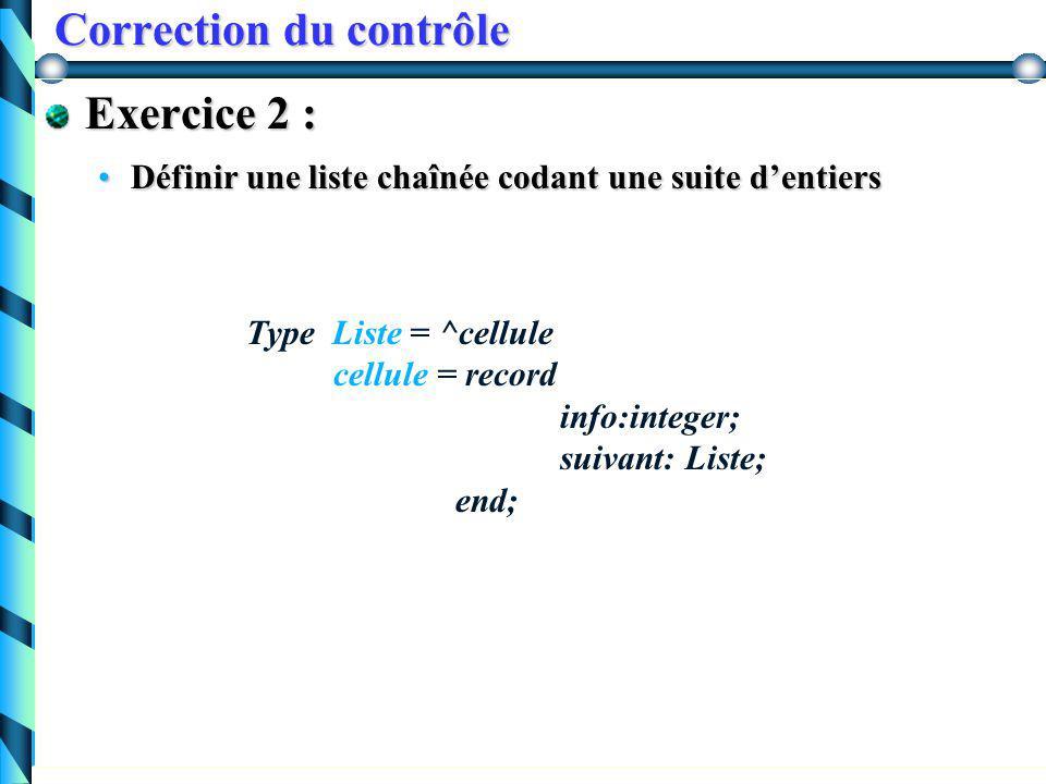 Correction du contrôle Affichage : 3231323