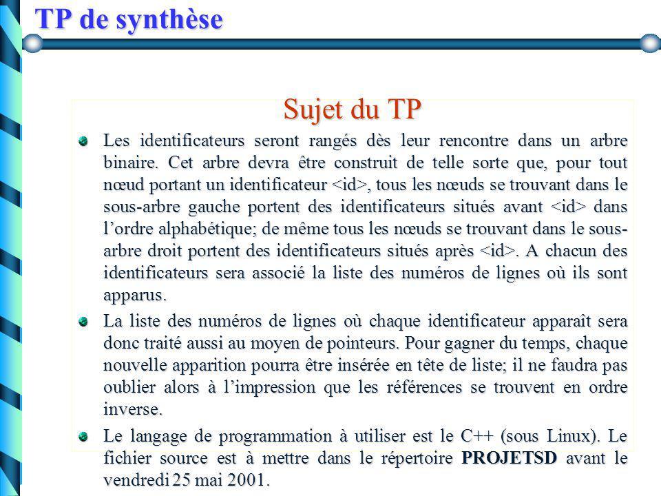 TP de synthèse Sujet du TP Il s'agit d'écrire un programme qui étant donnée un fichier texte (par exemple un programme C++) l'affiche en numérotant le