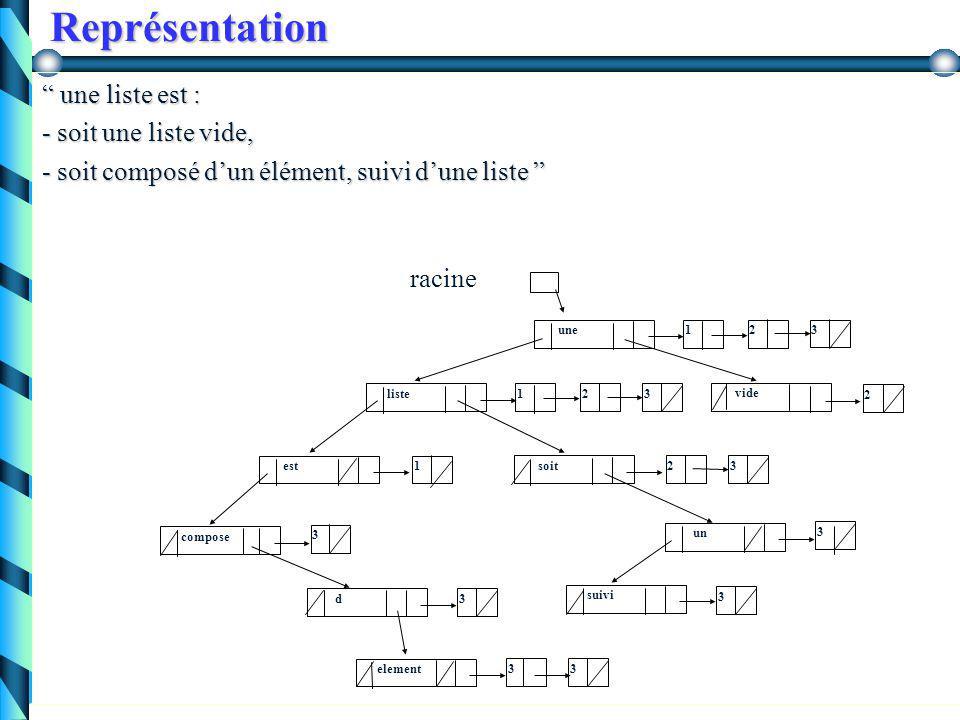 Exemple Exemple Seconde partie : Traitement des identificateurs Definition : 1 7 arbre : 7 9 binaire : 7 9 compose : 5 11 d : 1 5 5 7 11 droit : 11 du