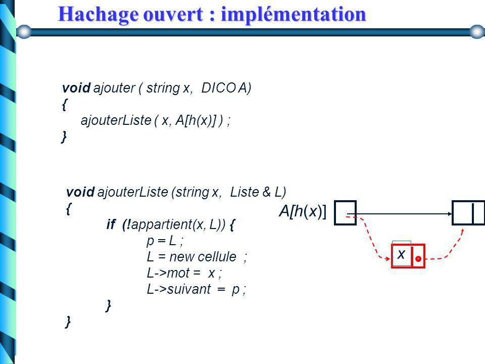 Hachage ouvert : implémentation const int B =... ; typedef struct cel { string mot ; struct cel * suivant; } cellule; typedef cellule * Liste; typedef