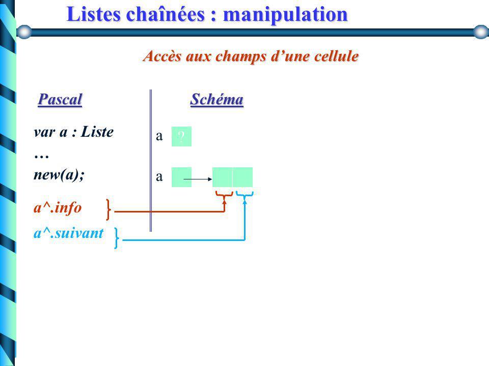 Listes chaînées : représentation Définition récursive d'une liste Pascal où typeElement est un type simple (entier, caractère,...), ou composé (tablea