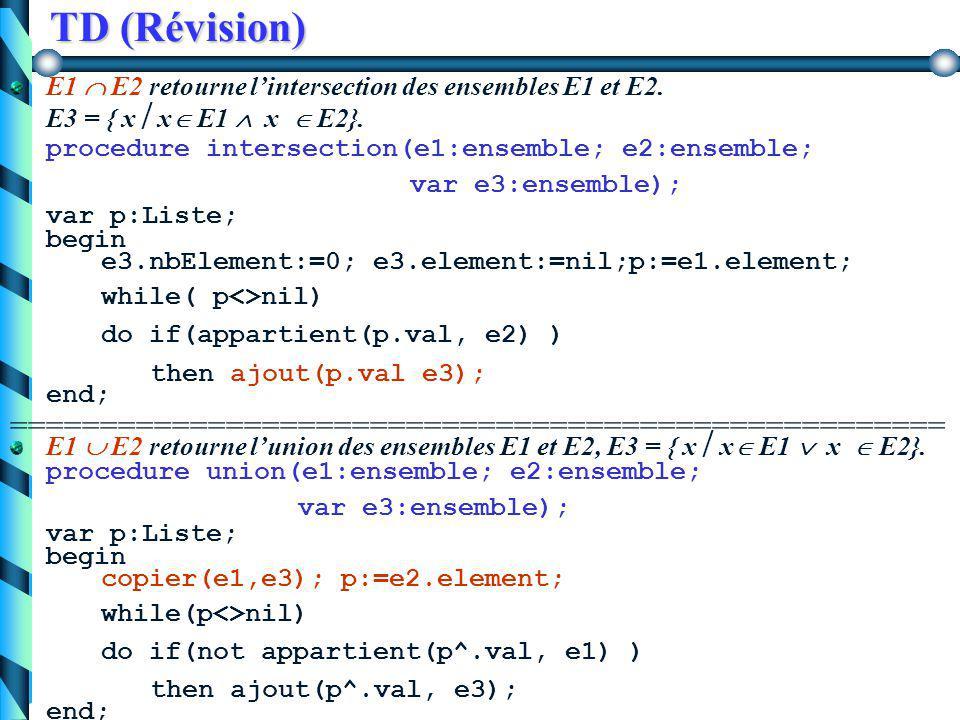 TD (Révision) x  E? retourne un booléen indiquant si un élément x appartient à un ensemble E. Function appartient(x:integer; e:ensemble) : boolean; v
