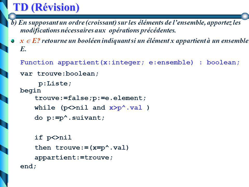 TD (Révision) E1 = E2? retourne un booléen qui indique si les 2 ensembles contiennent exactement les mêmes éléments procedure egal(e1,e2:ensemble):boo