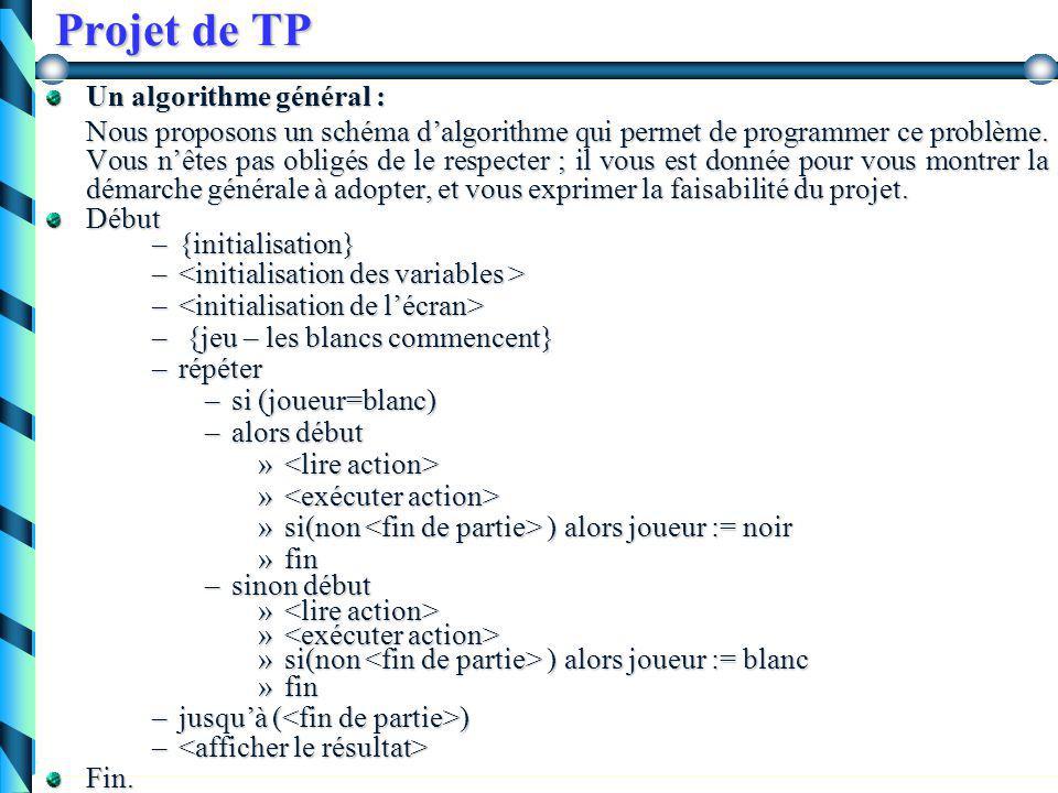 Projet de TP (Jeu Puissance 4) On utilisera la représentation de la grille (e.g. 7x6) et des pions proposée ci- dessous : 654 3B 2BBN 1NBNN 1234567 La