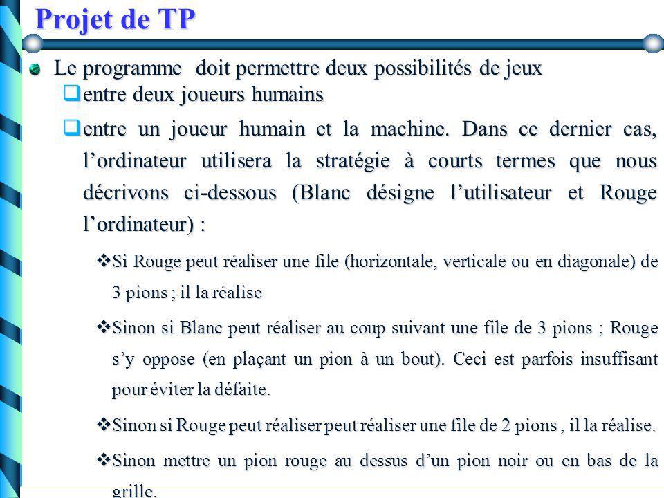Projet de TP Un algorithme général : Nous proposons un schéma d'algorithme qui permet de programmer ce problème.