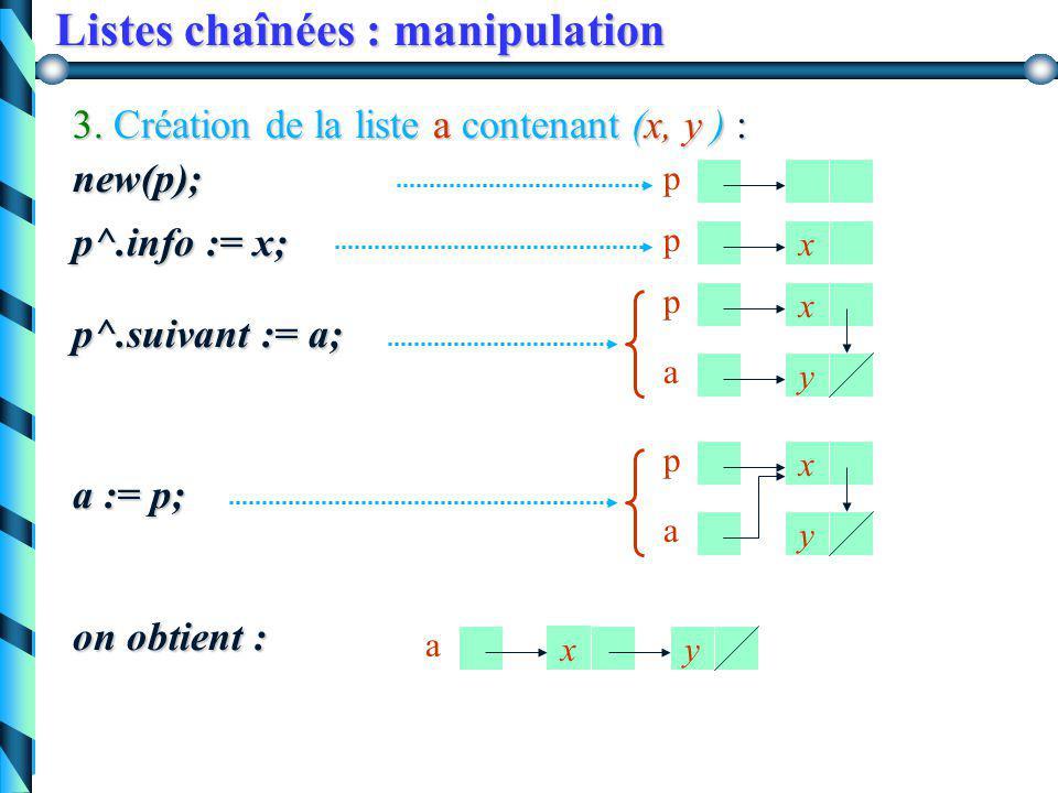 Listes chaînées : manipulation Création d'une liste Exemple: création d'une liste a représentant (x,y) var a, p: Liste; 1. Création d'une liste vide a