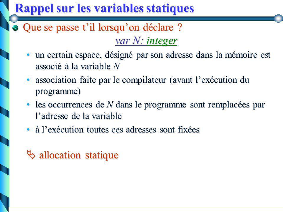 Rappel sur les variables statiques Ce qui a été vu? variables de type simple (entier, réels, caractère, etc.)variables de type simple (entier, réels,