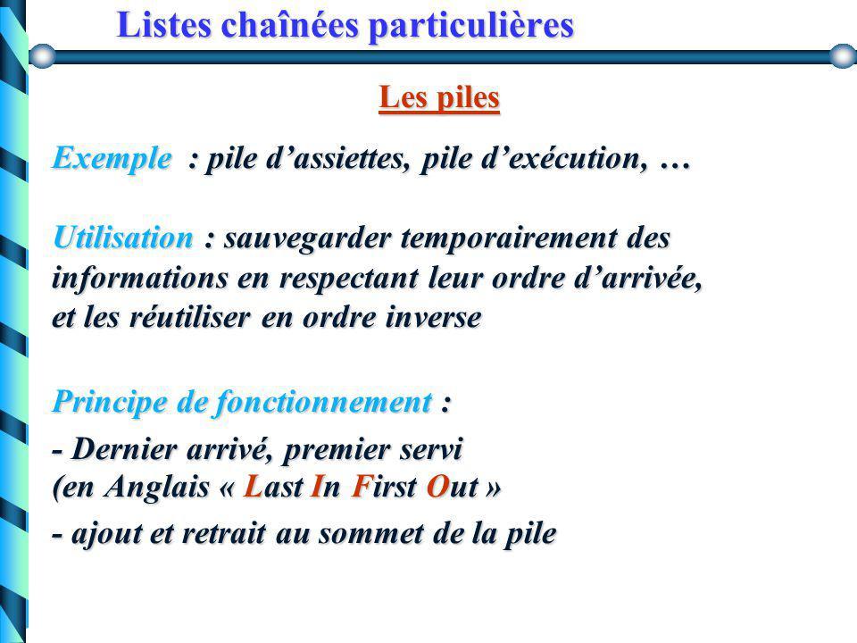 Listes chaînées : manipulation Exercice Soit a = (1, 2, 3), qu'affiche la procédure suivante? procedure P(a: Liste) begin if (a<>nil) then begin P(a^.