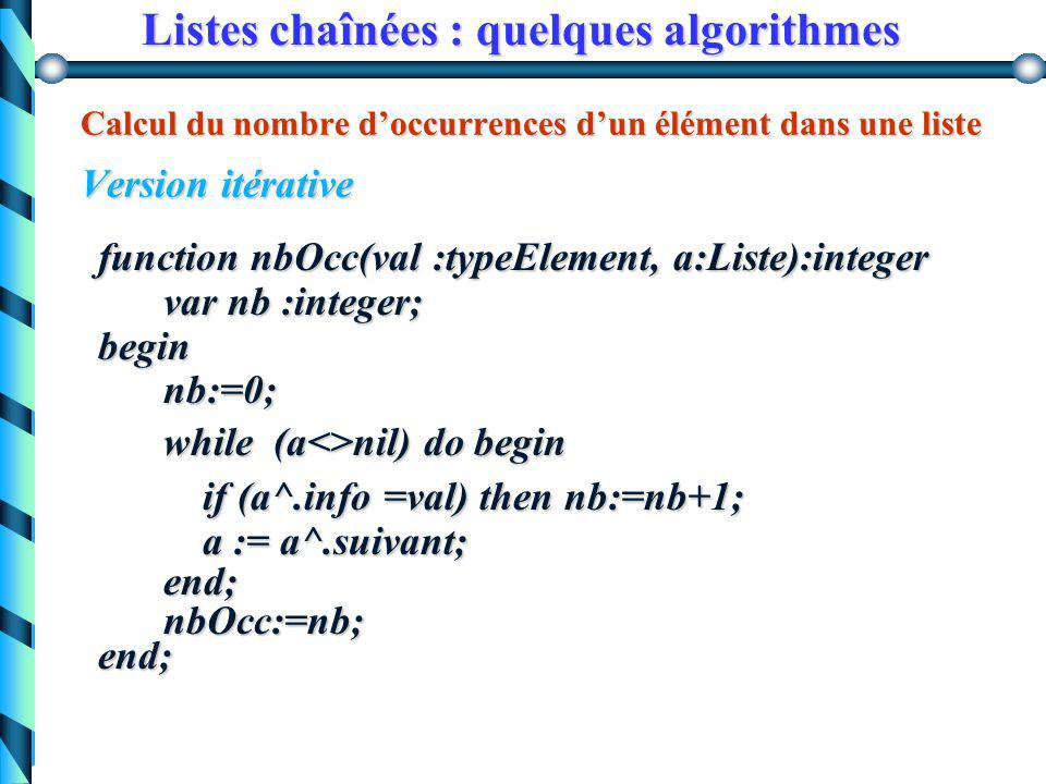 Listes chaînées particulières Les filesSchéma tête File (tableaux) éléments queue éléments File (liste) tête queue Piles et files  TD enfiler queue enfilerdéfiler tête