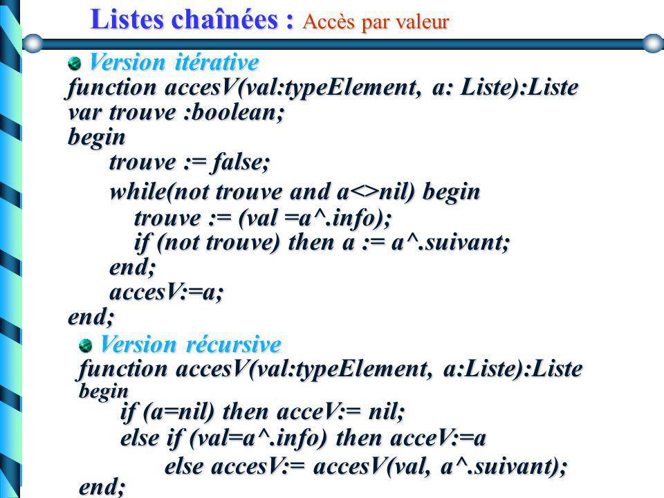 Listes chaînées : quelques algorithmes Algorithmes d'accès b) accès par valeur algorithme d'accès à la première occurrence d'une valeur donnée : données : val : typeElement a : Liste résultats : pointk : Liste Spécifications : retourne l'adresse de la cellule contenant la première occurrence de val; nil si val  a 8359 a pointk val=5