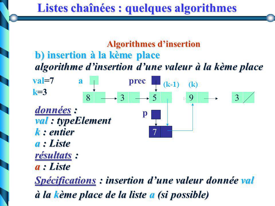 Listes chaînées : insertion en fin de liste Ajout en fin de liste Ajout en fin de liste procedure inserFin(val :typeElement, var a:Liste); var der:Liste; begin der := dernier(a); if(der=nil) then insertete(val, a) else insertete(val, der^.suivant); end; Version récursive (sans utilisation de dernier) Version récursive (sans utilisation de dernier) procedure inserFin(val:typeElement, var a:Liste) begin if (a=nil) then insertete(val, a) else inserFin(val, a^.suivant); end;