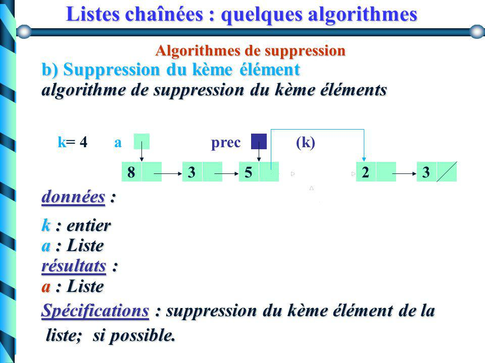 Listes chaînées : insertion à la kème place Version itérative Version itérative procedure inserK(val:typeElement, k:integer, var a:Liste); var prec:Liste; if (k=1) then insertete(val, a) else begin prec := accesK(k-1,a); prec := accesK(k-1,a); if(prec<>nil) then if(prec<>nil) then insertete(val, prec^.suivant) else writeln(' insertion impossible '); end;end; Version récursive Version récursive procedure inserK(val:typeElement, k:integer, var a:Liste); begin if (k=1) then insertete(val, a) else if (a=nil) then writeln(' insertion impossible ') else inserK(val, k-1, a^.suivant); end; end;