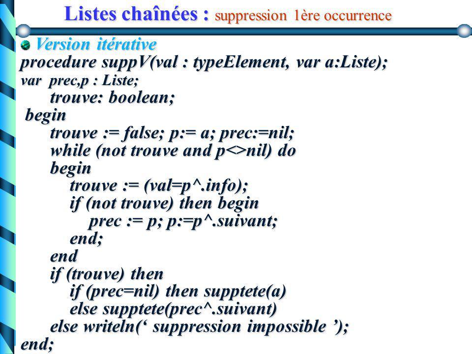 Listes chaînées : quelques algorithmes Algorithmes de suppression b) Suppression de la première occurrence d 'une valeur donnée données : val : entier