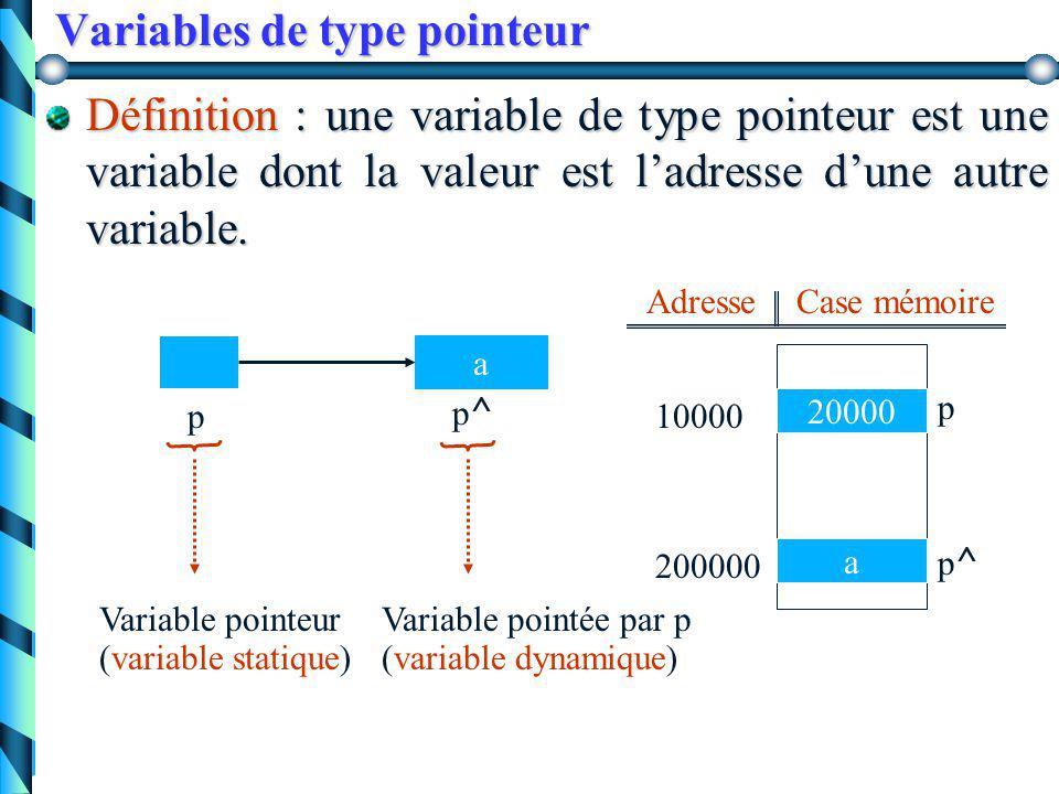 Listes chaînées : représentation Définition récursive d'une liste Pascal où typeElement est un type simple (entier, caractère,...), ou composé (tableau, structure, …) ou composé (tableau, structure, …) Type Liste = ^cellule; cellule = record info : typeElement; suivant : Liste; end; var a : Liste