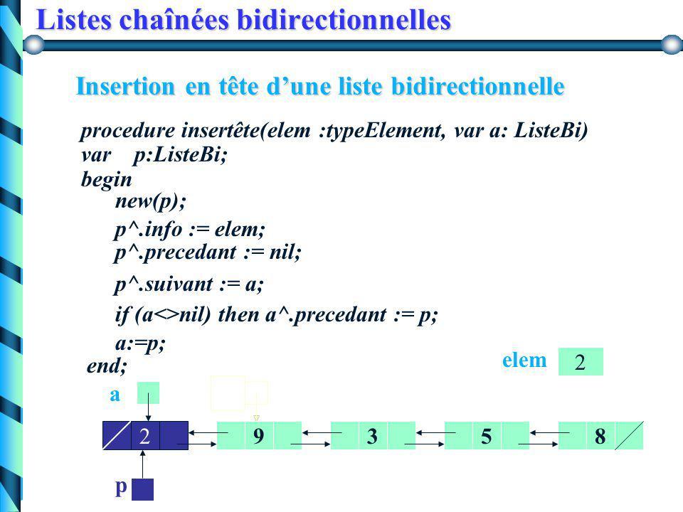 Listes chaînées particulières Listes chaînées bidirectionnelles Utilisation Les listes chaînées bidirectionnelles sont utilisées uniquement dans le cas où on a besoin d 'effectuer souvent des retour arrière.