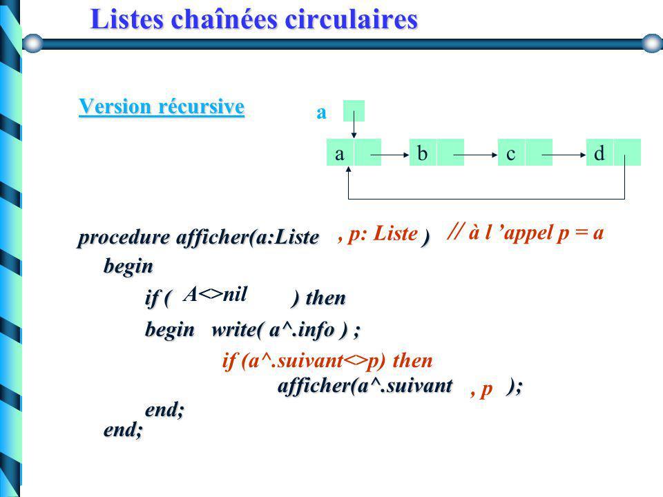 Listes chaînées circulaires SchémaReprésentation même type que pour les listes chaînées Exercice : écrire un procédure affichant les élément d'une lis