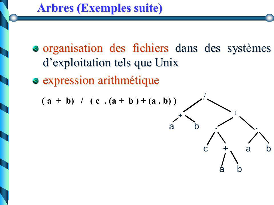 Arbres Exemples Exemples tables des matières 1. Introduction 2.