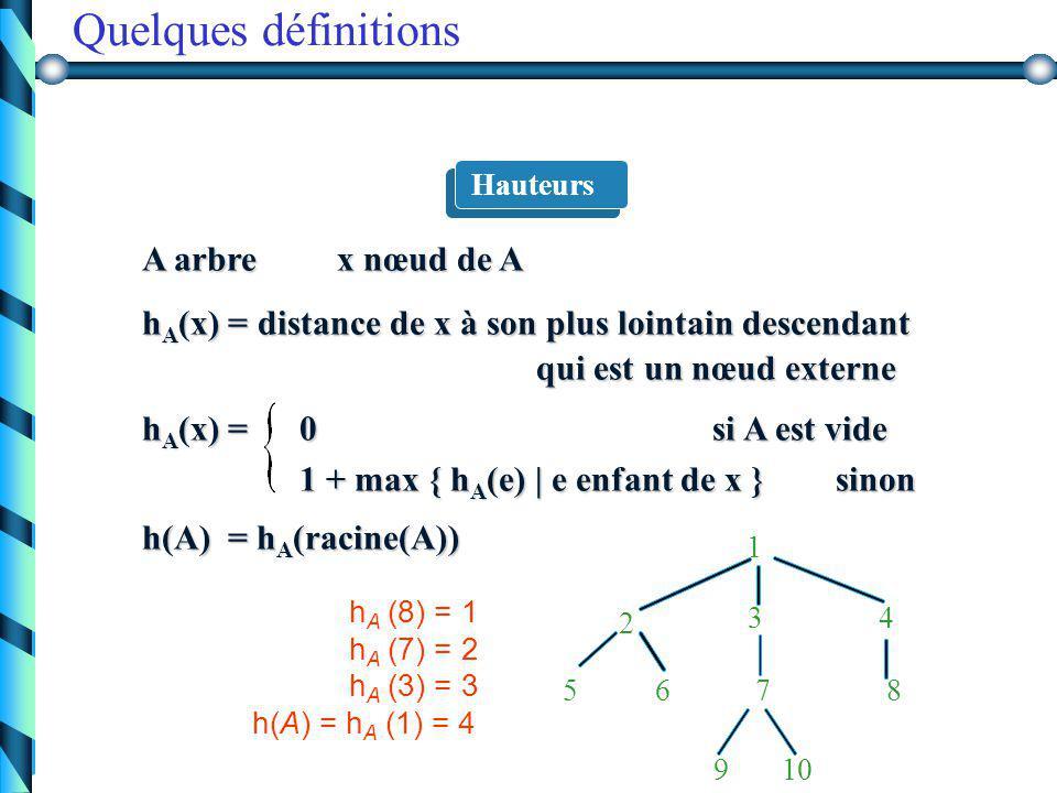 A arbre x nœud de A niveau A (x) = distance de x à la racine niveau A (x) = 0 si x = racine(A) 1 + niveau (parent (x) ) sinon Niveaux 1 3 4 10 2 9 5 6