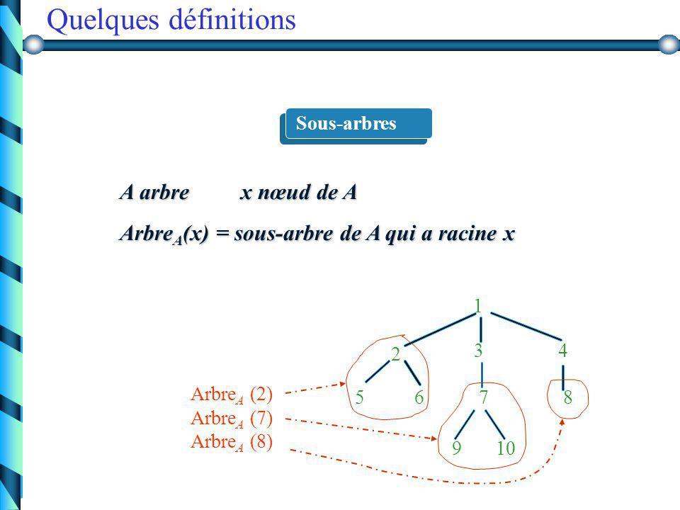 A arbre x nœud de A h A (x) = distance de x à son plus lointain descendant qui est un nœud externe h A (x) =0 si A est vide 1 + max { h A (e) | e enfa