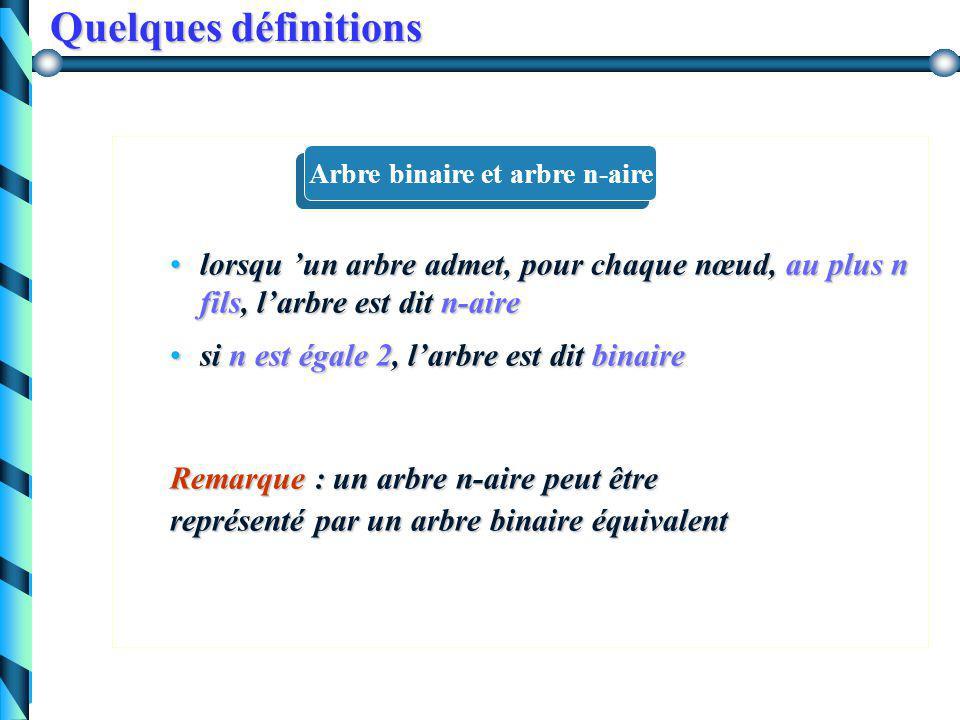 A arbre x nœud de A Arbre A (x) = sous-arbre de A qui a racine x Sous-arbres 1 3 4 10 2 9 5 6 7 8 Arbre A (2) Arbre A (7) Arbre A (8) Quelques définitions