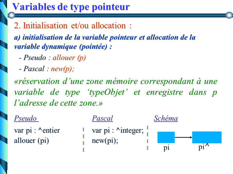 Variables de type pointeur 1.