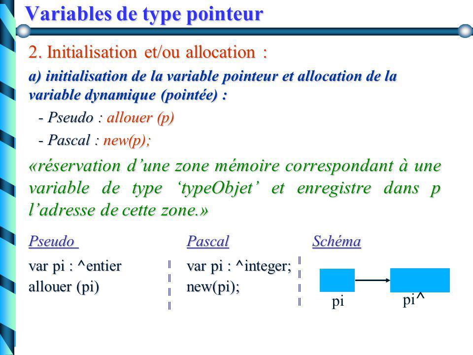 Variables de type pointeur 2.