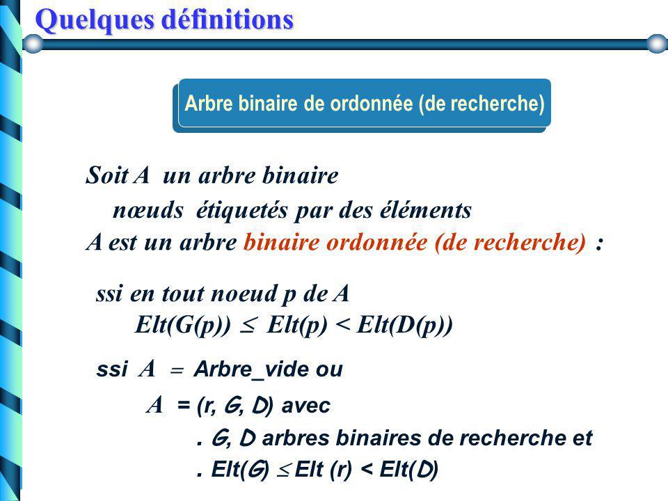 Quelques définitions un arbre binaire est dit dégénéré, si tous les nœuds de cet arbre ont au plus 1 fils. Arbre binaire dégénéré