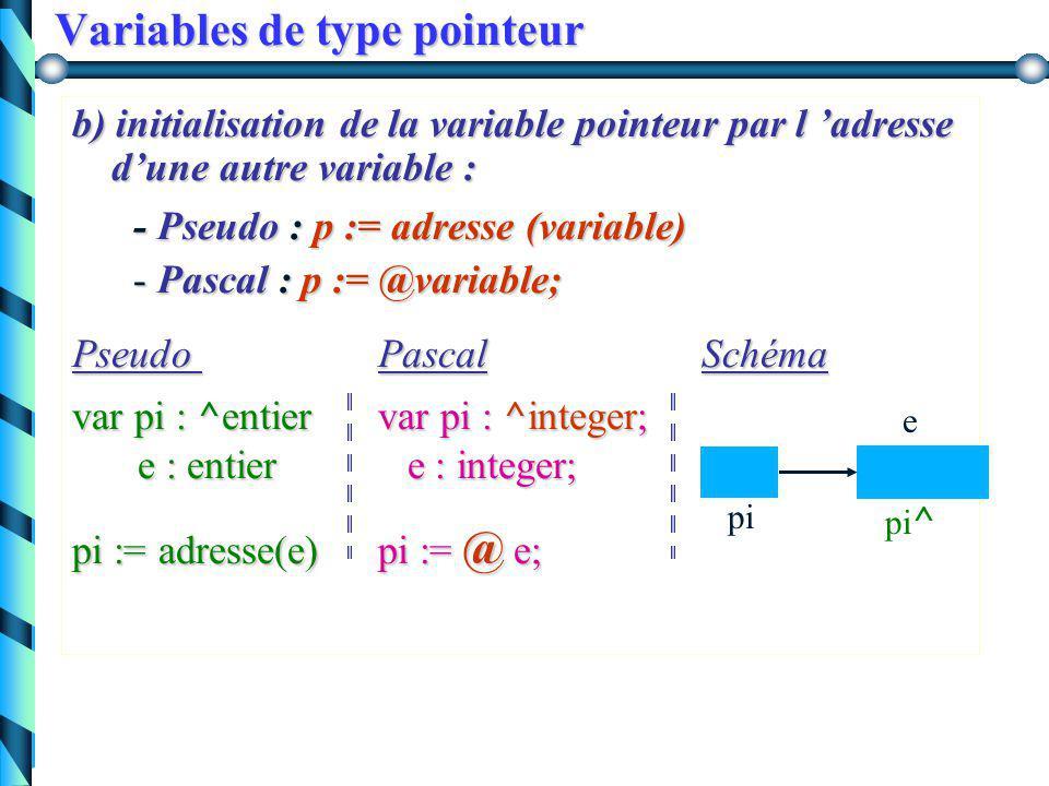 Variables de type pointeur b) initialisation de la variable pointeur par l 'adresse d'une autre variable : - Pseudo : p := adresse (variable) - Pascal : p := @variable; Pseudo PascalSchéma var pi : ^entiervar pi : ^integer; e : entier e : integer; pi := adresse(e)pi := @ e; pi pi ^ e