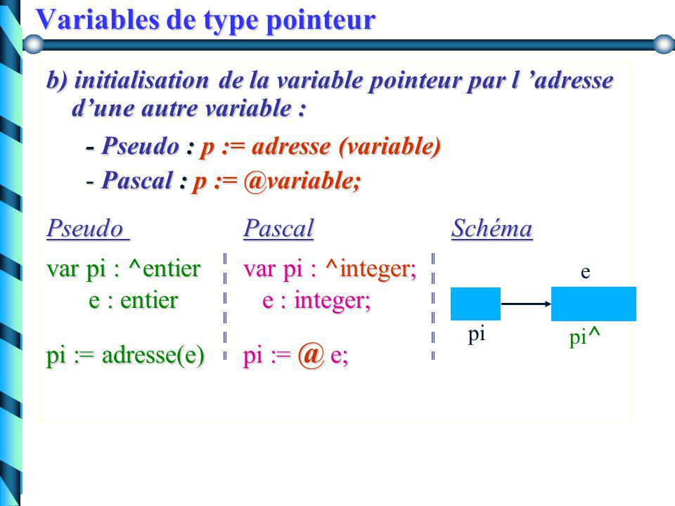 Listes chaînées : insertion en fin de liste Version itérative Version itérative function dernier(a:Liste):Liste; begin if(a<>nil) then if(a<>nil) then while(a^.suivant<>nil) do a := a^.suivant; dernier:=a;end; Version récursive Version récursive function dernier(a:Liste):Liste; begin if (a=nil) then dernier:=nil else if (a^.suivant=nil) then dernier:=a else dernier:= dernier(a^.suivant); else dernier:= dernier(a^.suivant);end; Calcul de l 'adresse du dernier