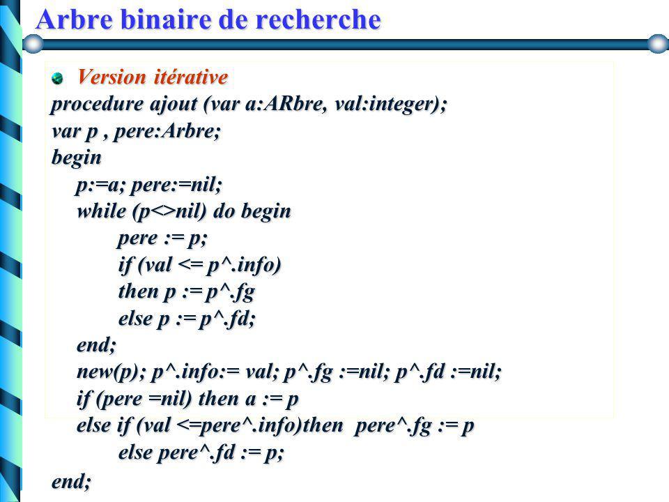 Arbre binaire de recherche Ajout d'une valeur donnée A 26 3518 3 8 23 12 Val = 10 p 10