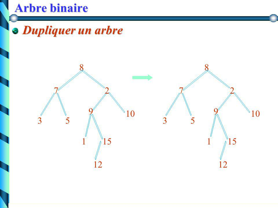 Arbre binaire de recherche procedure suppNoeud (var a:Arbre) var p,q:Arbre; begin p := a; if (a^.fd <>nil) then begin q := p^.fd; while(q^.fg<nil) then q := q^.fg; q^.fg := p^.fg; a := a^.fd; end else a := a^.fg; dispose(p);end;