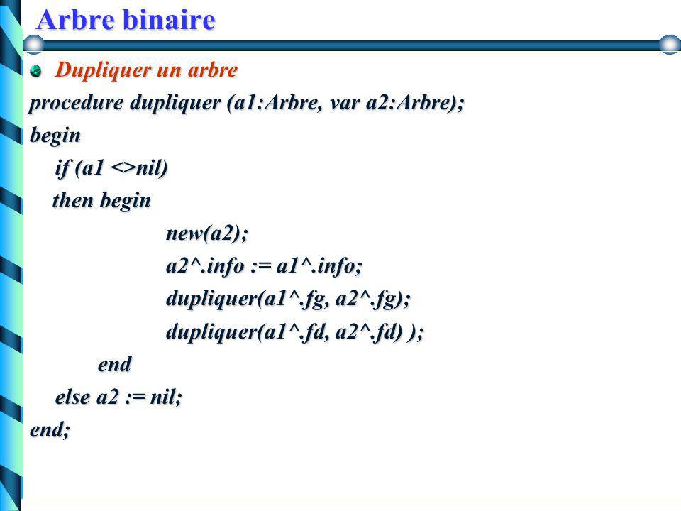 Arbre binaire Dupliquer un arbre 8 7 53 2 9 10 115 12 8 7 53 2 9 10 115 12