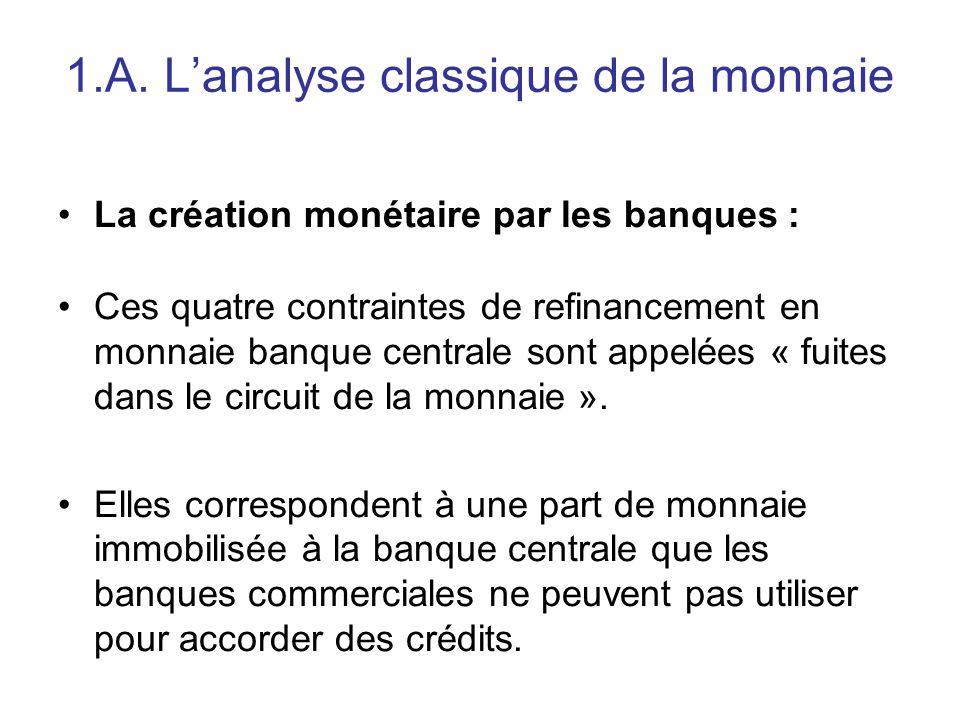 1.A. L'analyse classique de la monnaie La création monétaire par les banques : Ces quatre contraintes de refinancement en monnaie banque centrale sont