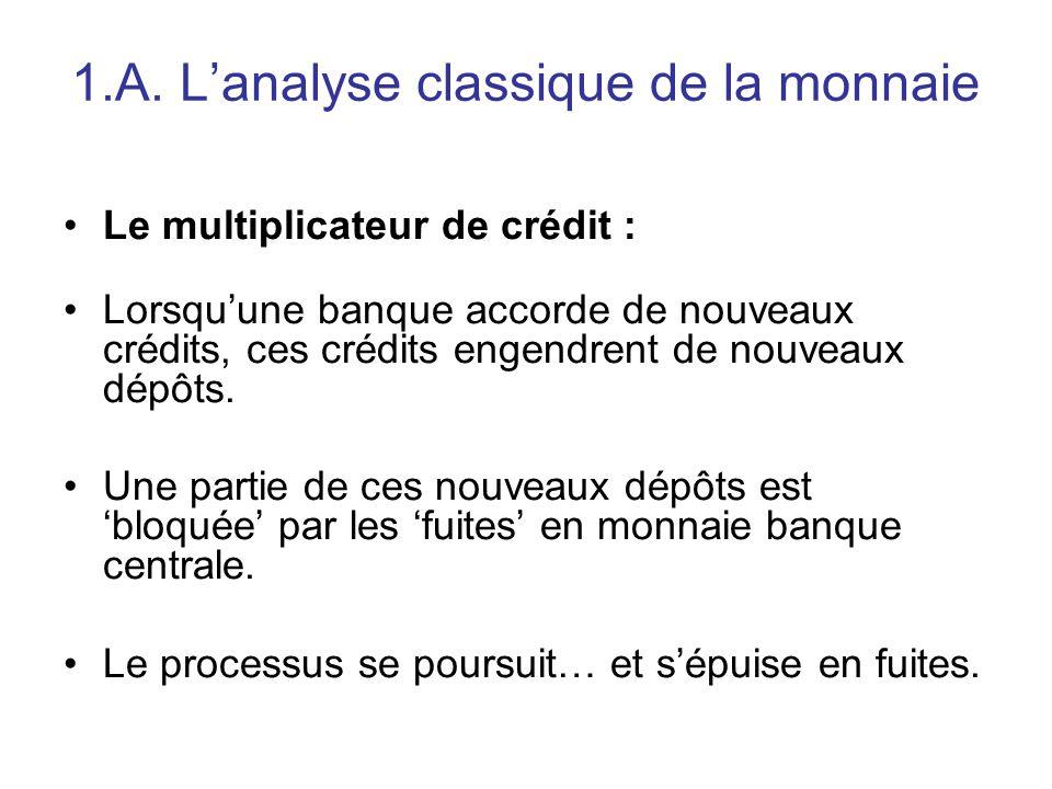 1.A. L'analyse classique de la monnaie Le multiplicateur de crédit : Lorsqu'une banque accorde de nouveaux crédits, ces crédits engendrent de nouveaux