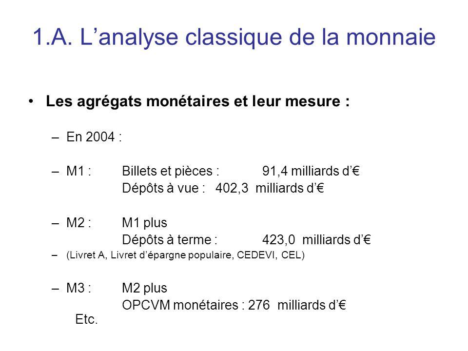 1.A. L'analyse classique de la monnaie Les agrégats monétaires et leur mesure : –En 2004 : –M1 : Billets et pièces : 91,4 milliards d'€ Dépôts à vue :