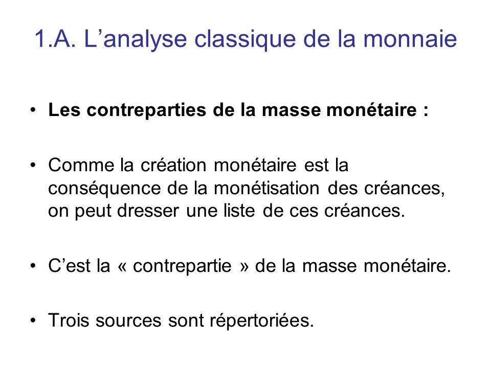 1.A. L'analyse classique de la monnaie Les contreparties de la masse monétaire : Comme la création monétaire est la conséquence de la monétisation des