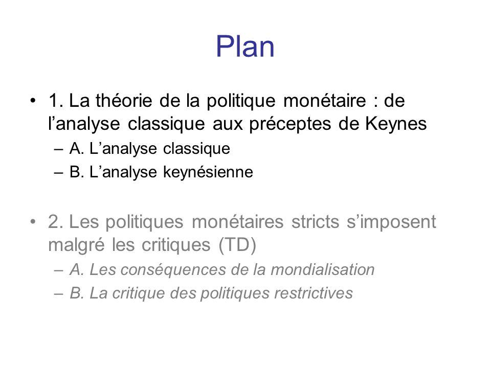 Plan 1. La théorie de la politique monétaire : de l'analyse classique aux préceptes de Keynes –A. L'analyse classique –B. L'analyse keynésienne 2. Les
