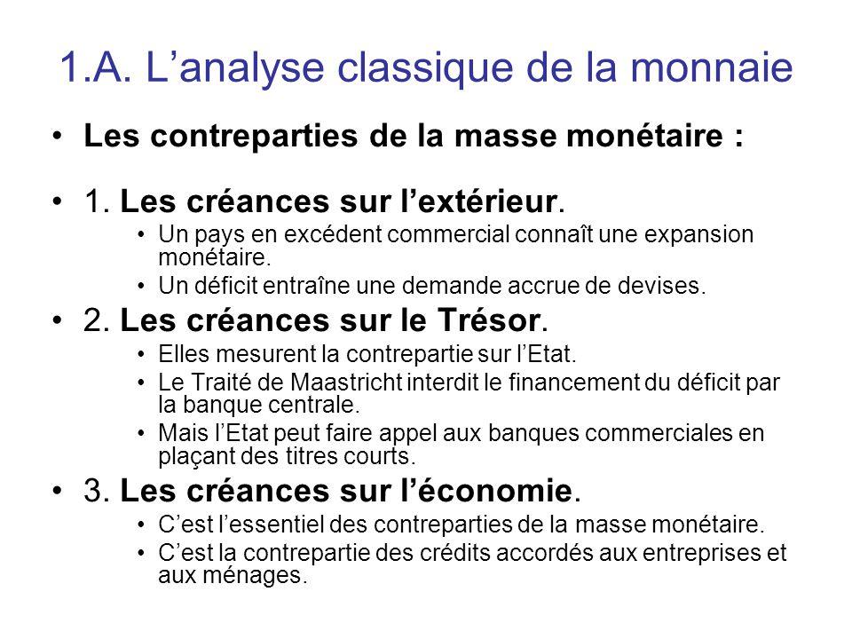 1.A. L'analyse classique de la monnaie Les contreparties de la masse monétaire : 1. Les créances sur l'extérieur. Un pays en excédent commercial conna