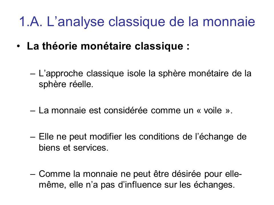 1.A. L'analyse classique de la monnaie La théorie monétaire classique : –L'approche classique isole la sphère monétaire de la sphère réelle. –La monna