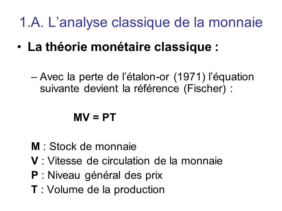 1.A. L'analyse classique de la monnaie La théorie monétaire classique : –Avec la perte de l'étalon-or (1971) l'équation suivante devient la référence
