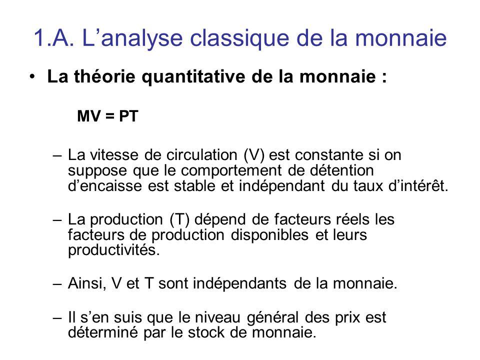 1.A. L'analyse classique de la monnaie La théorie quantitative de la monnaie : MV = PT –La vitesse de circulation (V) est constante si on suppose que