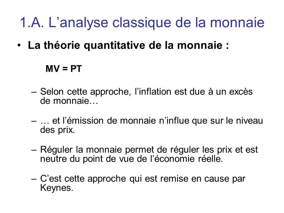 1.A. L'analyse classique de la monnaie La théorie quantitative de la monnaie : MV = PT –Selon cette approche, l'inflation est due à un excès de monnai