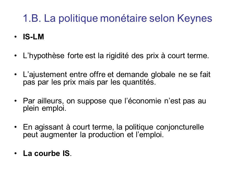 1.B. La politique monétaire selon Keynes IS-LM L'hypothèse forte est la rigidité des prix à court terme. L'ajustement entre offre et demande globale n