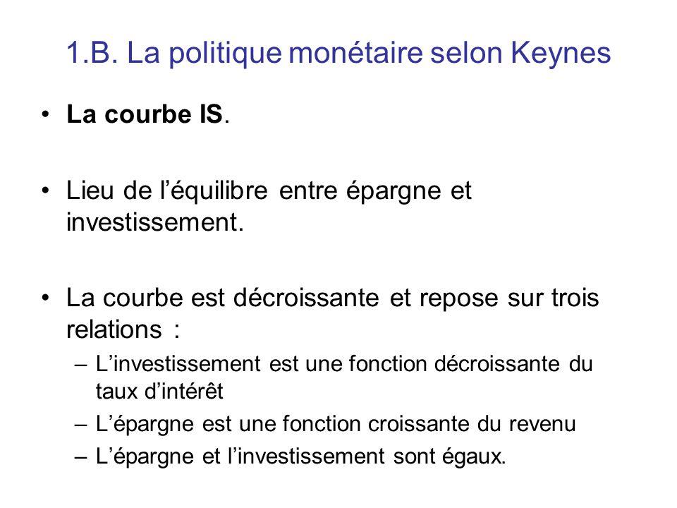 1.B. La politique monétaire selon Keynes La courbe IS. Lieu de l'équilibre entre épargne et investissement. La courbe est décroissante et repose sur t